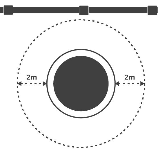 Diagramma distanza necessario per del tappeto elastico