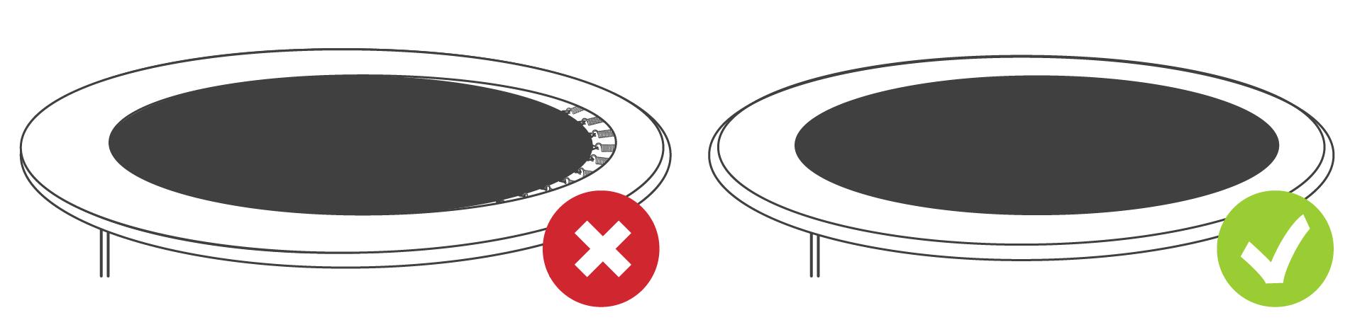 Diagramma mettere in luogo de cuscino di protezione per tappeto elastico