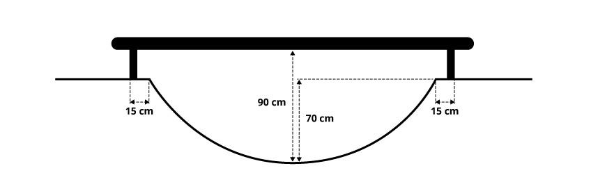 1 - Con i piedi che poggiano sulla superficie